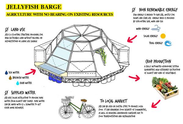 Jellyfish-Barge-4