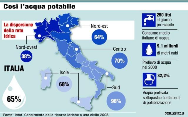 mappa-del-consumo-acqua-potabile1